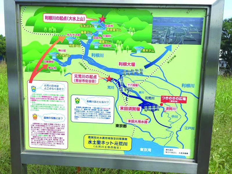 元荒川周辺の水系を説明する看板